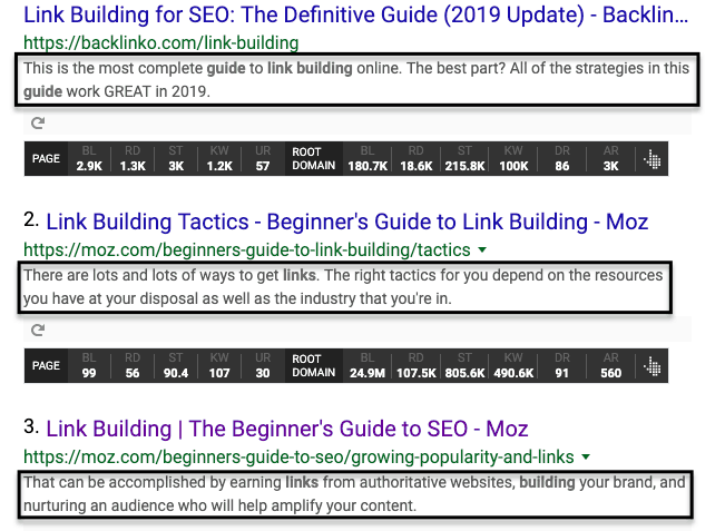 Optimized meta description examples