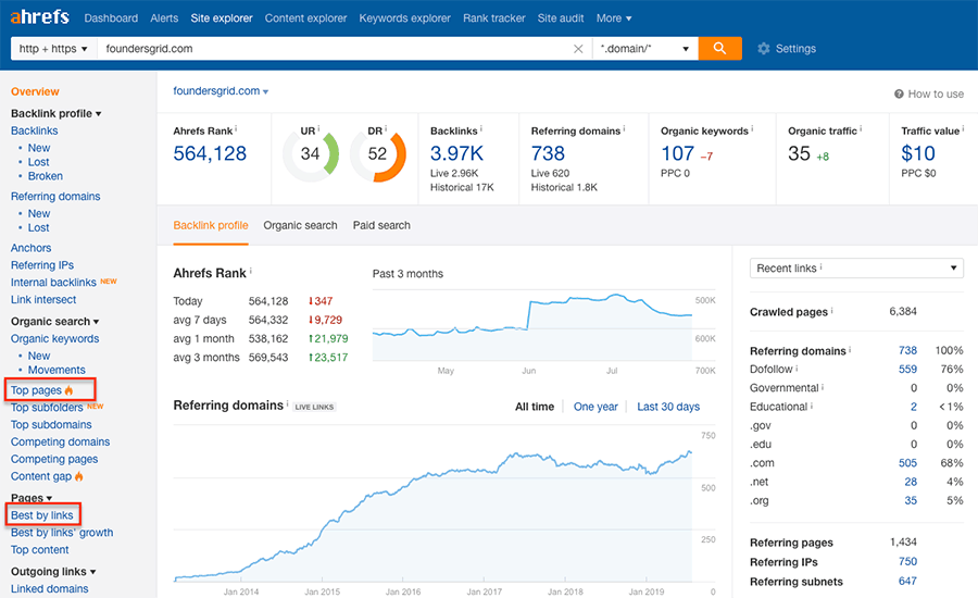 using ahrefs to identify the strongest pages on a site