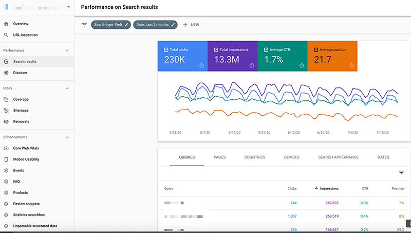 google search console underperforming pages